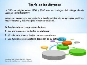 Teora de los Sistemas La TGS se origina