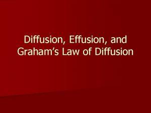 Diffusion Effusion and Grahams Law of Diffusion What