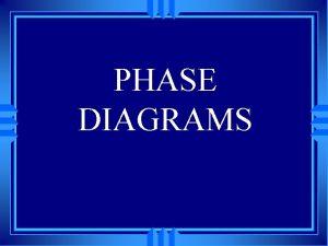 PHASE DIAGRAMS Phase Diagrams u Temperature and pressure