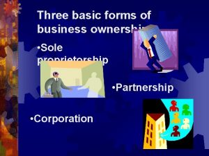 Three basic forms of business ownership Sole proprietorship