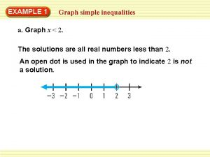 EXAMPLE 1 Graph simple inequalities a Graph x