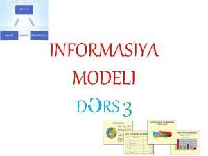 INFORMASIYA MODELI DRS 3 MODEL Buna sbb olaraq