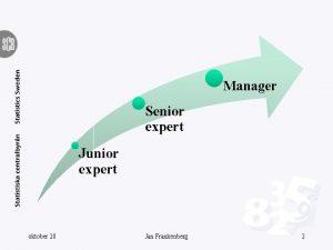 Manager Senior expert Junior expert oktober 20 Jan