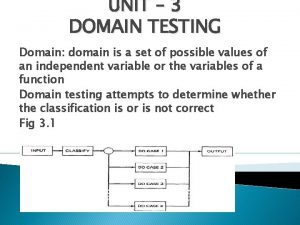 UNIT 3 DOMAIN TESTING Domain domain is a