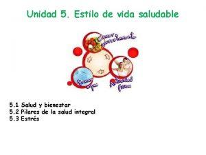 Unidad 5 Estilo de vida saludable 5 1