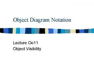 Object Diagram Notation Lecture Oo 11 Object Visibility