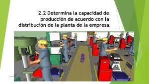 2 2 Determina la capacidad de produccin de
