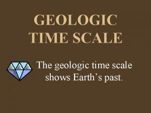 GEOLOGIC TIME SCALE The geologic time scale shows