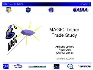 DINO MAGIC Tether 10262020 MAGIC Tether Trade Study