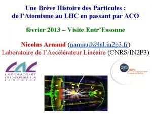 Une Brve Histoire des Particules de lAtomisme au