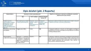 Opis dziaa pkt 2 Raportu Nazwa dziaania Dziaania