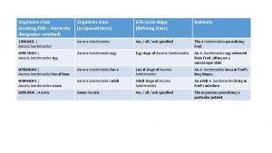 Organism class existing FSN hierarchy designator omitted Organism