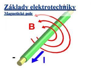 Zklady elektrotechniky Magnetick pole vod Magnetick pole vznik