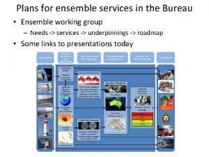 Plans for ensemble services in the Bureau Ensemble
