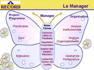 Le Manager Project Programme Planification Suivi Manager Rles