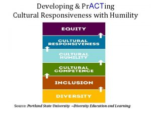 Developing Pr ACTing Cultural Responsiveness with Humility Source