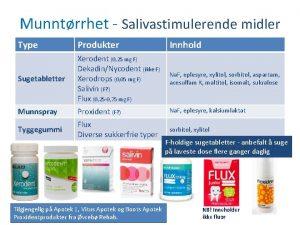 Munntrrhet Salivastimulerende midler Type Produkter Innhold Sugetabletter Xerodent
