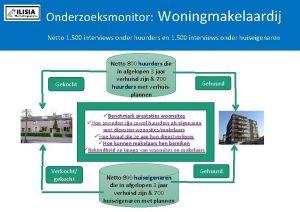 Onderzoeksmonitor Woningmakelaardij Netto 1 500 interviews onder huurders