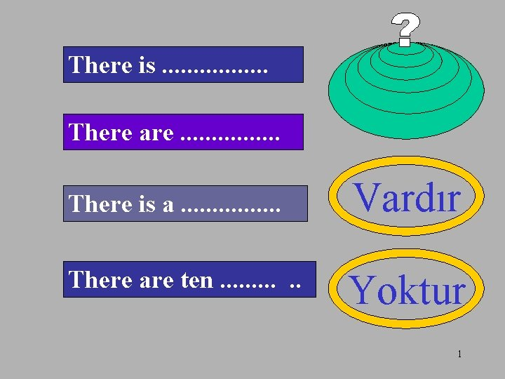 There is There are There is a Vardr