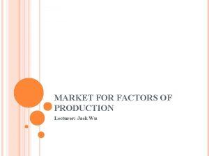 MARKET FOR FACTORS OF PRODUCTION Lecturer Jack Wu