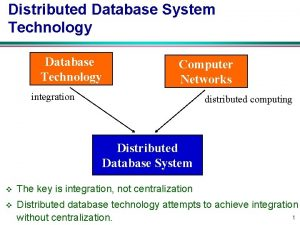 Distributed Database System Technology Database Technology Computer Networks