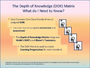 The Depth of Knowledge DOK Matrix What do
