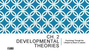 CH 2 DEVELOPMENTAL THEORIES Psychology Through the Lifespan