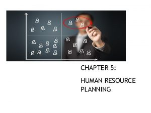 CHAPTER 5 HUMAN RESOURCE PLANNING Human Resource Planning