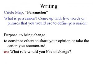 Writing Circle Map Persuasion What is persuasion Come