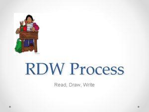 RDW Process Read Draw Write Read Write Draw