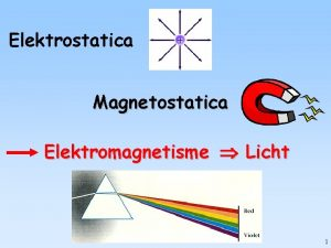 Elektrostatica Magnetostatica Elektromagnetisme Licht 1 Elektrostatica Inhoud Magnetostatica
