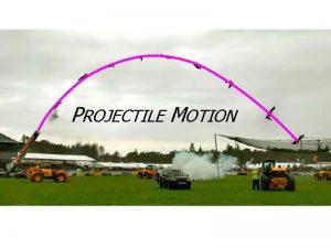 PROJECTILE MOTION Projectile Motion FThe path that a