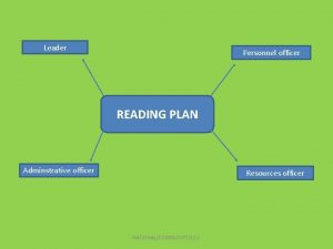 Leader Personnel officer READING PLAN Adminstrative officer Resources