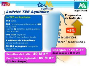 Activit TER Aquitaine Le TER en Aquitaine 158