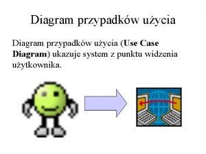 Diagram przypadkw uycia Use Case Diagram ukazuje system