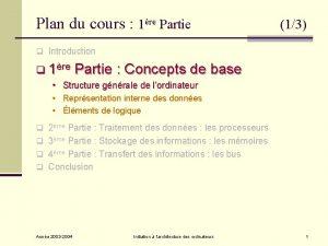 Plan du cours 1re Partie 13 q Introduction