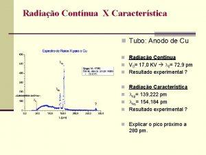 Radiao Contnua X Caracterstica n Tubo Anodo de