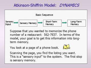 AtkinsonShiffrin Model DYNAMICS Basic Sequence Sensory Input Sensory