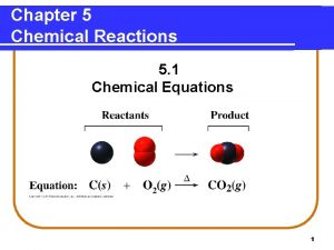 Chapter 5 Chemical Reactions 5 1 Chemical Equations