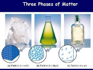 Three Phases of Matter Classification of Matter Solutions