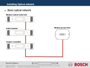 Installing Optical network Basic optical network Wireless Central
