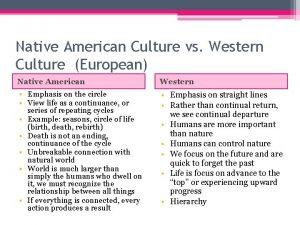 Native American Culture vs Western Culture European Native
