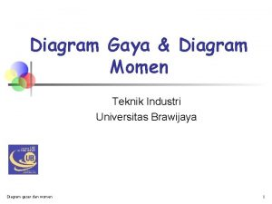 Diagram Gaya Diagram Momen Teknik Industri Universitas Brawijaya