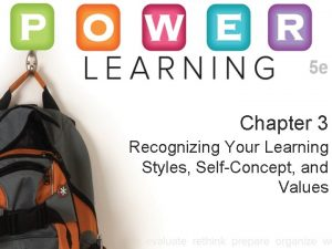 Chapter 3 Recognizing Your Learning Styles SelfConcept and