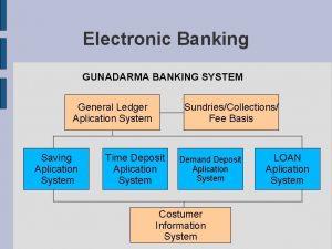 Electronic Banking GUNADARMA BANKING SYSTEM General Ledger Aplication