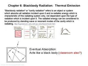 Chapter 6 Blackbody Radiation Thermal Emission Blackbody radiation