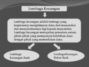 Lembaga Keuangan Lembaga keuangan adalah lembaga yang kegiatannya