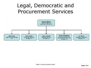 Legal Democratic and Procurement Services Richard Williams Head