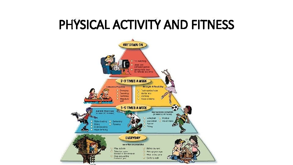PHYSICAL ACTIVITY AND FITNESS Benefits of Physical Activity