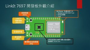Arduino IDE setup Arduino IDE Arduino 1 6